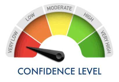 Soal Tes Mengukur Kepercayaan Diri | Quiz Percaya Diri - low level confidence image