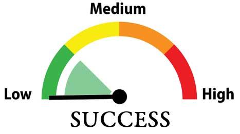 low level success image