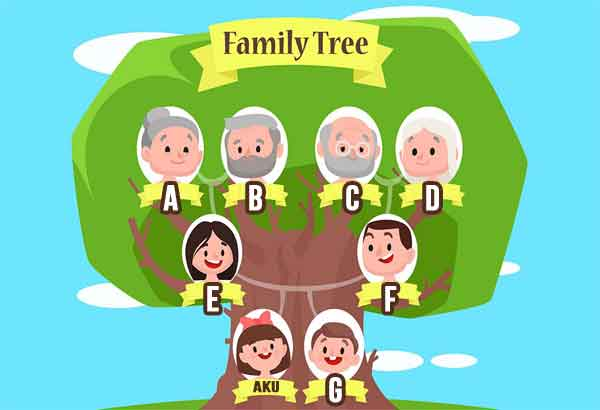 kosakata bahasa korea family tree img