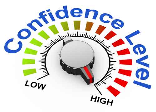 Soal Tes Mengukur Kepercayaan Diri | Quiz Percaya Diri