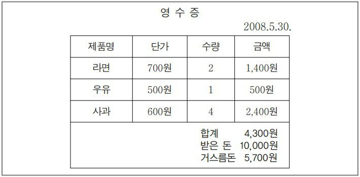 yongsujeung struk pembelian bahasa korea img